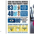Digital Eye Strain: Protecting Your Child's Eye Health